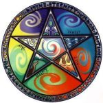 Pentacle protection maison